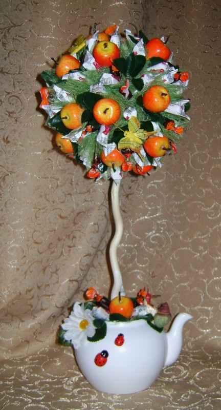 Деревья декоративные